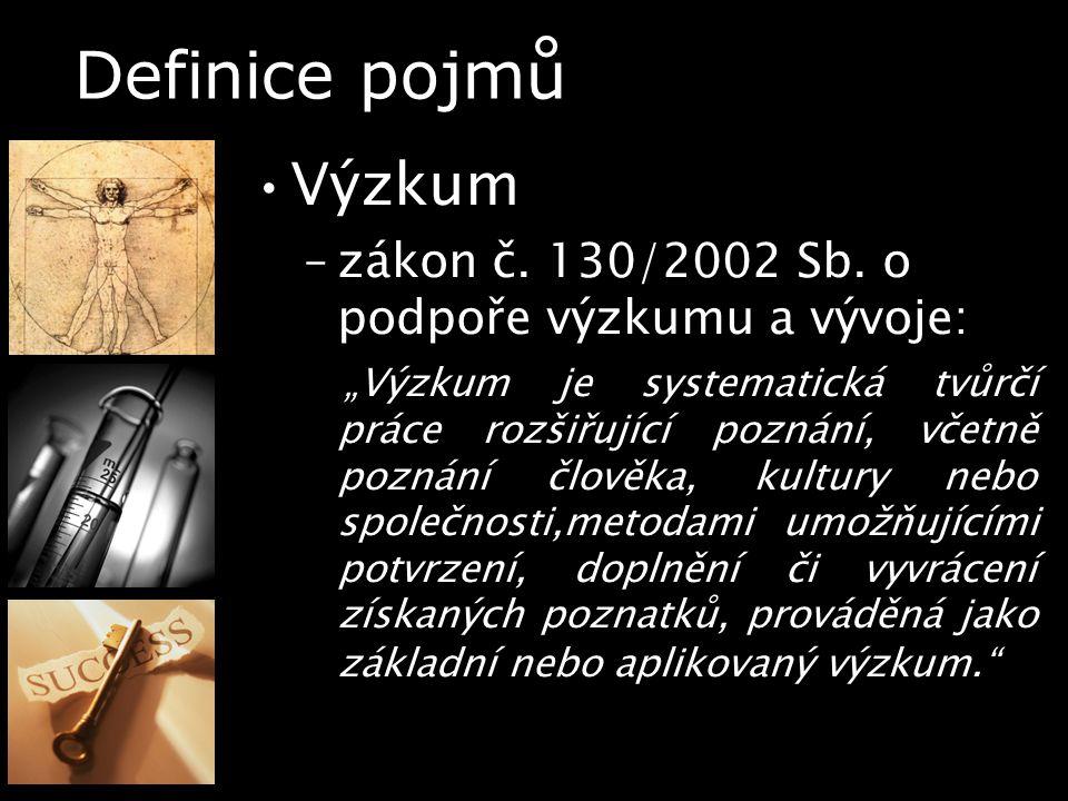 """Definice pojmů Výzkum –zákon č. 130/2002 Sb. o podpoře výzkumu a vývoje: """"Výzkum je systematická tvůrčí práce rozšiřující poznání, včetně poznání člov"""