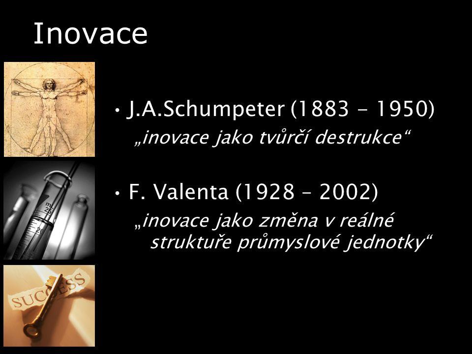 """Inovace J.A.Schumpeter (1883 - 1950) """"inovace jako tvůrčí destrukce"""" F. Valenta (1928 – 2002) """"inovace jako změna v reálné struktuře průmyslové jednot"""