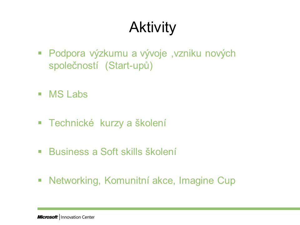 Aktivity  Podpora výzkumu a vývoje,vzniku nových společností (Start-upů)  MS Labs  Technické kurzy a školení  Business a Soft skills školení  Networking, Komunitní akce, Imagine Cup