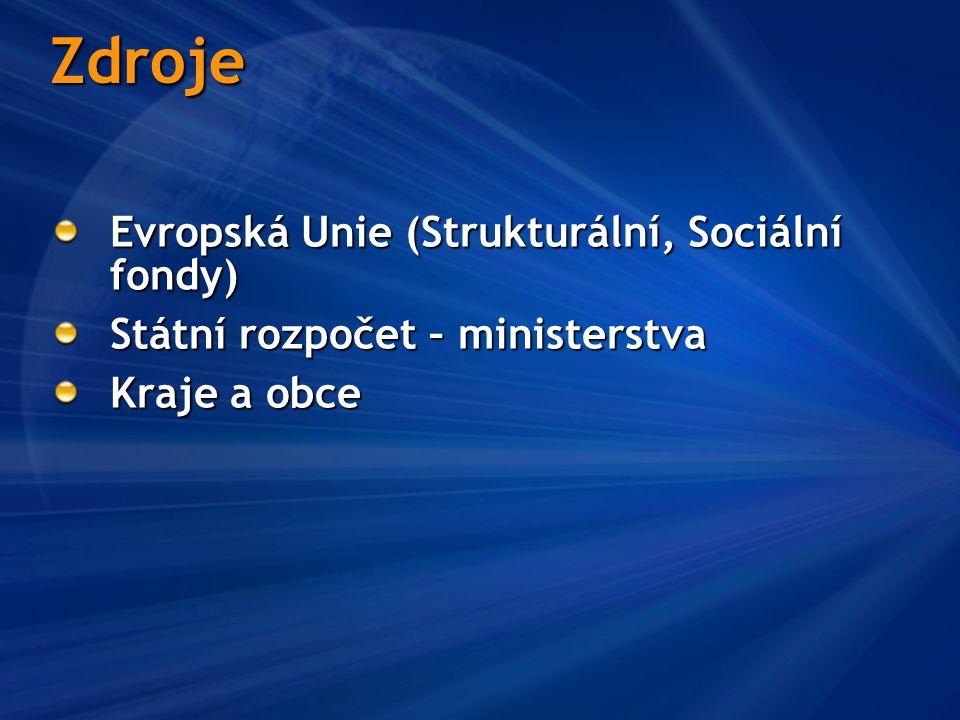 Zdroje Evropská Unie (Strukturální, Sociální fondy) Státní rozpočet – ministerstva Kraje a obce