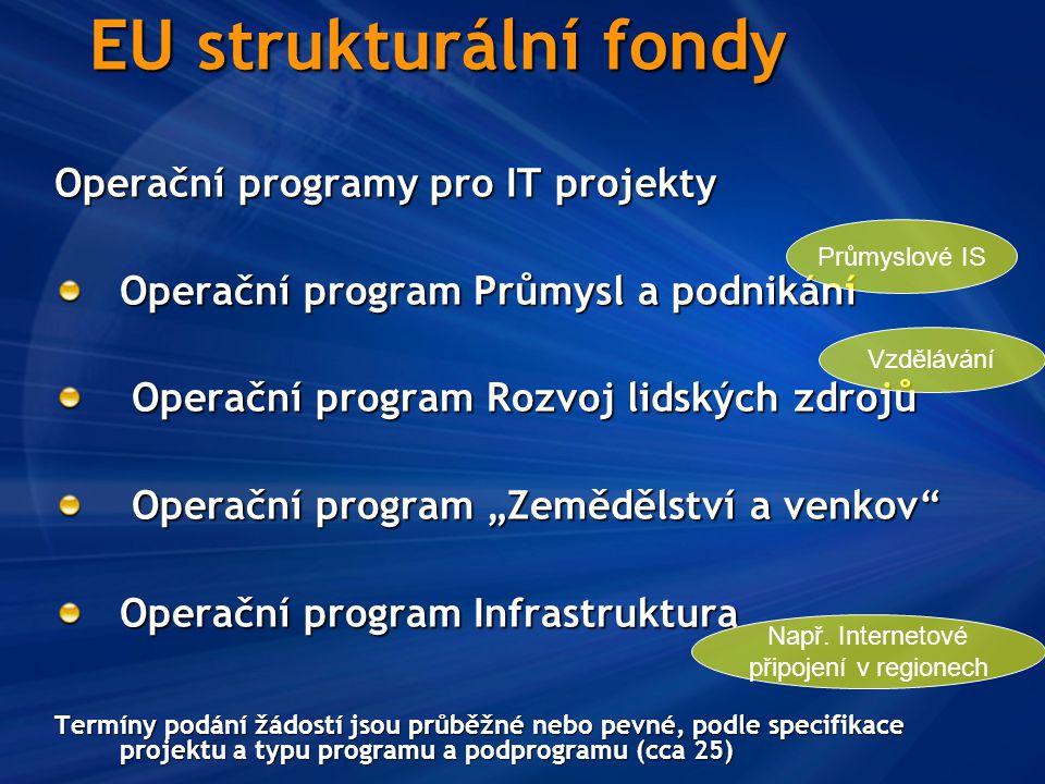 """EU strukturální fondy Operační programy pro IT projekty Operační program Průmysl a podnikání Operační program Rozvoj lidských zdrojů Operační program Rozvoj lidských zdrojů Operační program """"Zemědělství a venkov Operační program """"Zemědělství a venkov Operační program Infrastruktura Termíny podání žádostí jsou průběžné nebo pevné, podle specifikace projektu a typu programu a podprogramu (cca 25) Např."""
