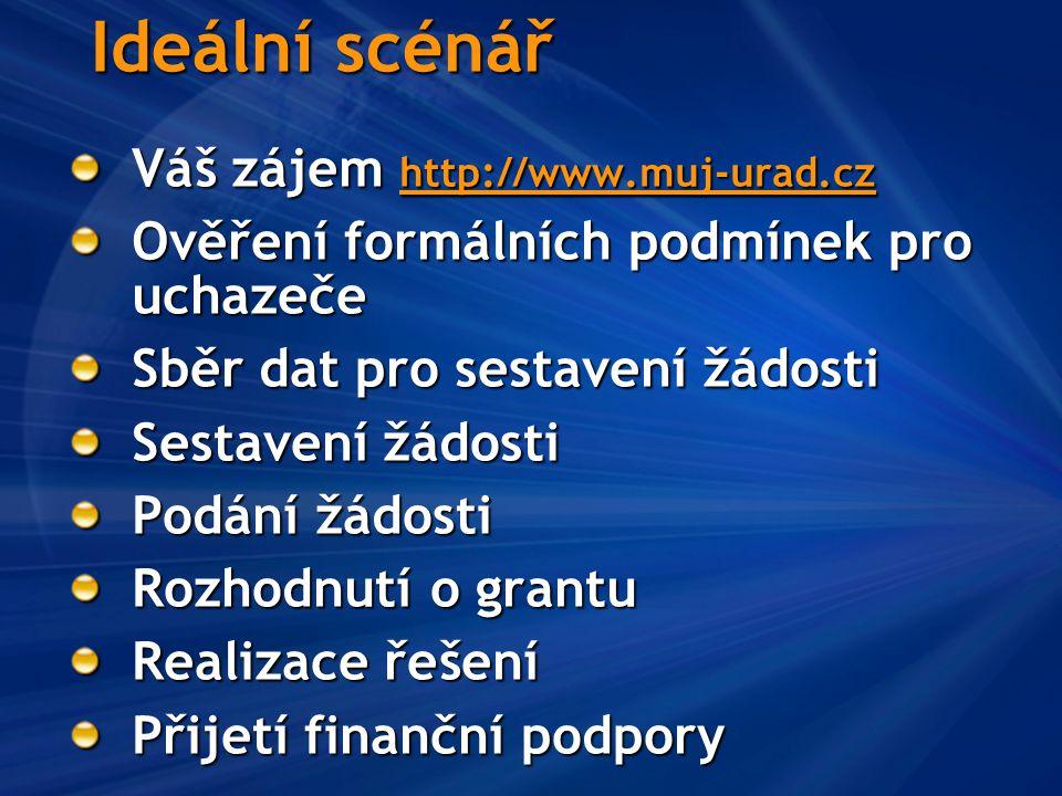 Ideální scénář Váš zájem http://www.muj-urad.cz http://www. http://www. Ověření formálních podmínek pro uchazeče Sběr dat pro sestavení žádosti Sestav