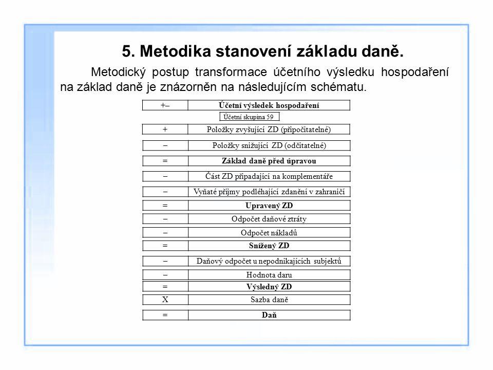 5. Metodika stanovení základu daně. Metodický postup transformace účetního výsledku hospodaření na základ daně je znázorněn na následujícím schématu.