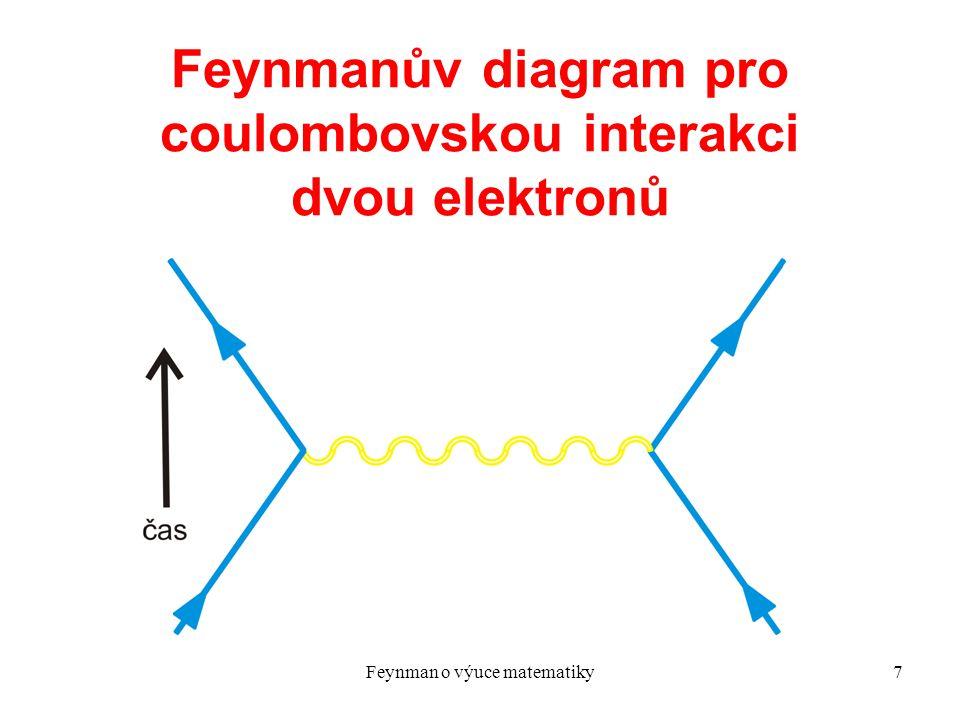 Feynman o výuce matematiky7 Feynmanův diagram pro coulombovskou interakci dvou elektronů