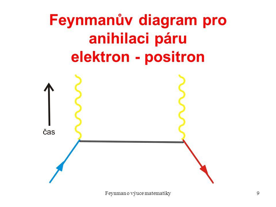 Feynman o výuce matematiky9 Feynmanův diagram pro anihilaci páru elektron - positron
