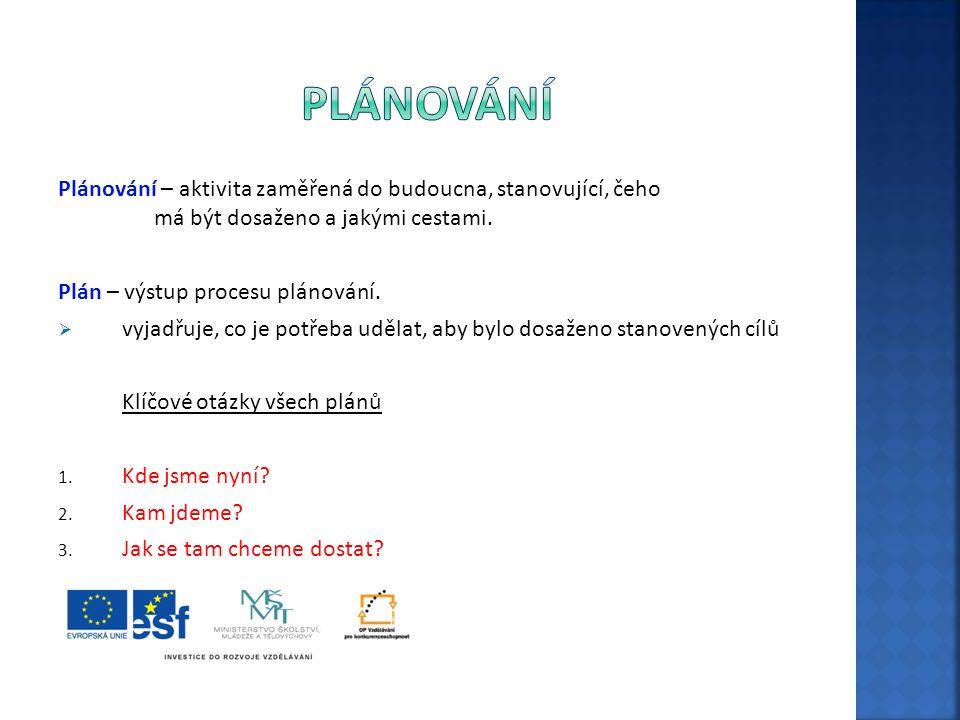 Plánování – aktivita zaměřená do budoucna, stanovující, čeho má být dosaženo a jakými cestami. Plán – výstup procesu plánování.  vyjadřuje, co je pot