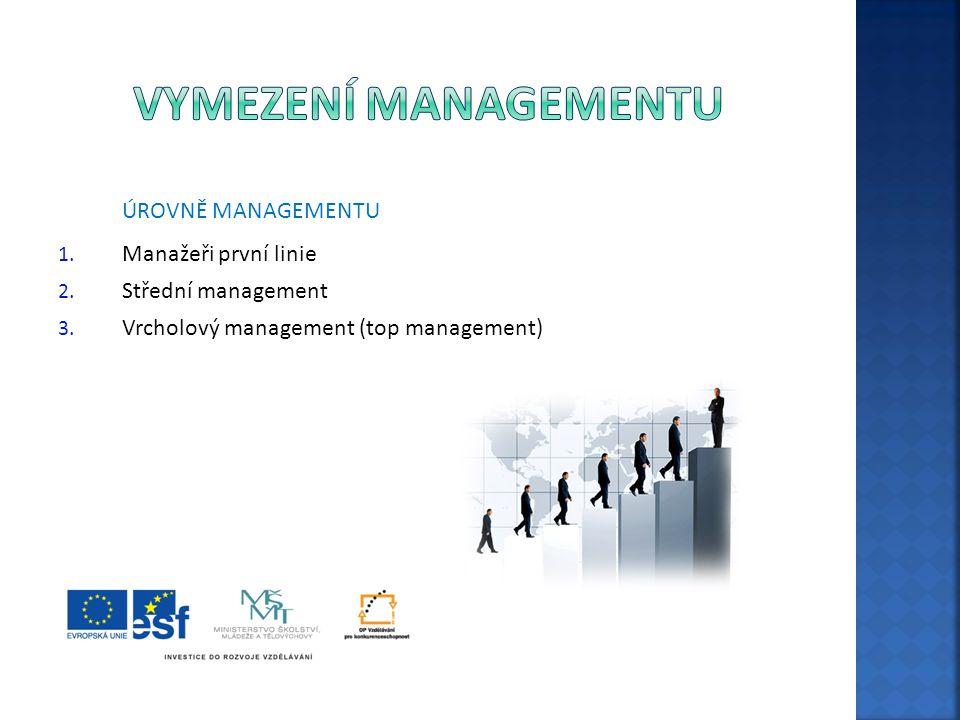 Manažerské činnosti na jednotlivých úrovních řízení TOP MANAGEMENT STŘEDNÍ MANAGEMENT MANAGEMENT 1.