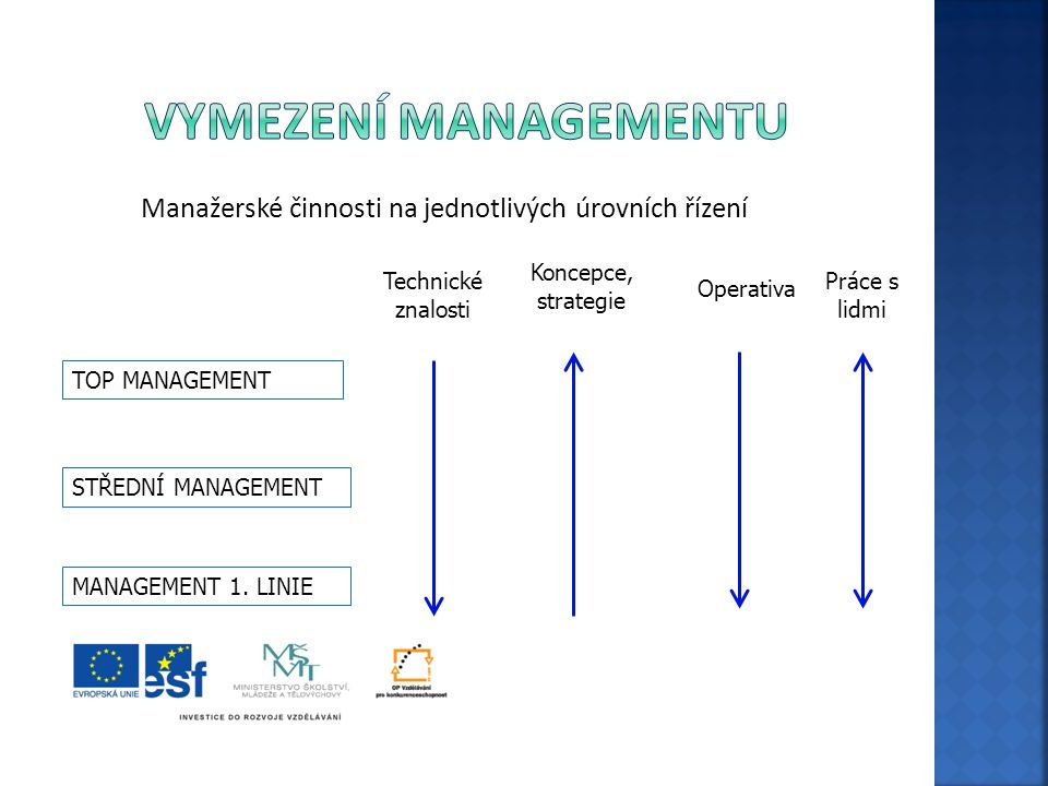  BĚLOHLÁVEK, F.KOŠŤAN, P., ŠULEŘ, O. Management.
