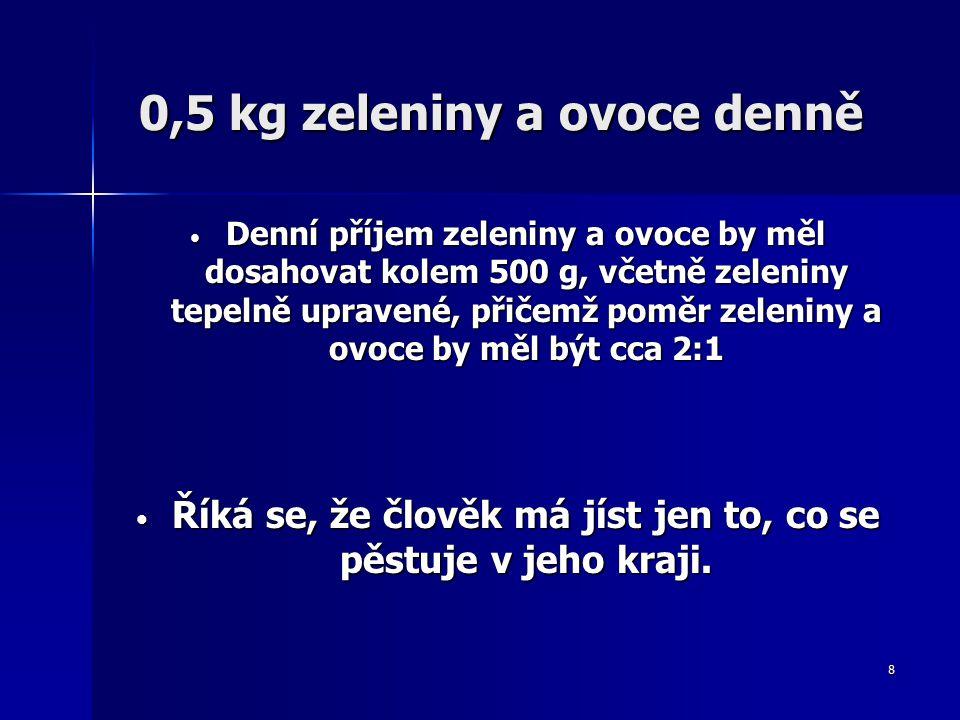 0,5 kg zeleniny a ovoce denně 0,5 kg zeleniny a ovoce denně Denní příjem zeleniny a ovoce by měl dosahovat kolem 500 g, včetně zeleniny tepelně upravené, přičemž poměr zeleniny a ovoce by měl být cca 2:1 Denní příjem zeleniny a ovoce by měl dosahovat kolem 500 g, včetně zeleniny tepelně upravené, přičemž poměr zeleniny a ovoce by měl být cca 2:1 Říká se, že člověk má jíst jen to, co se pěstuje v jeho kraji.