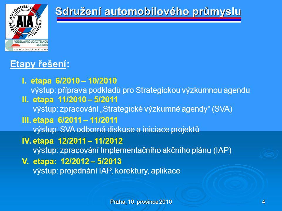 Praha, 10. prosince 2010 4 Sdružení automobilového průmyslu Etapy řešení: I. etapa 6/2010 – 10/2010 výstup: příprava podkladů pro Strategickou výzkumn