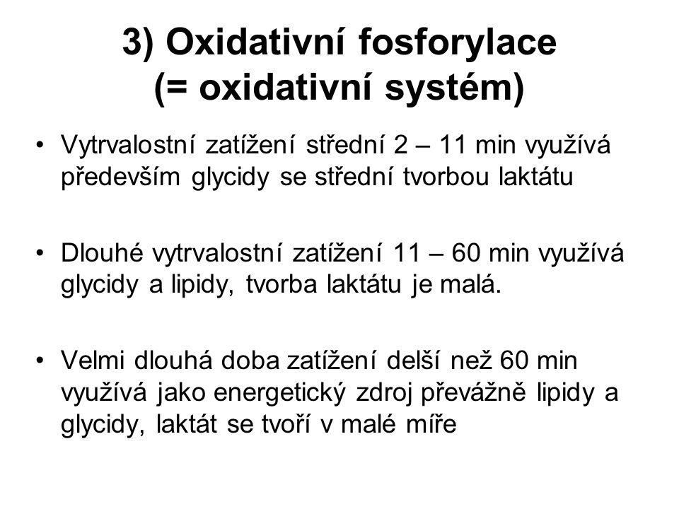 Oxidativní systém Je chemická reakce, při které k resyntéze ATP dochází aerobní cestou (za přístupu kyslíku).