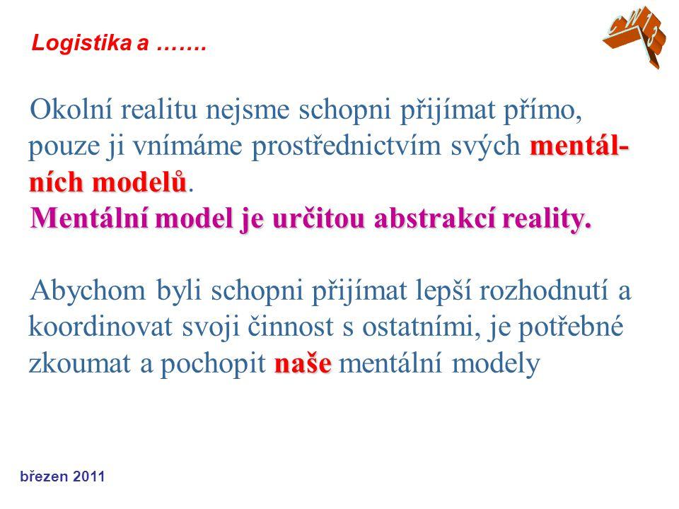 březen 2011 Logistika a ……. mentál- ních modelů Okolní realitu nejsme schopni přijímat přímo, pouze ji vnímáme prostřednictvím svých mentál- ních mode