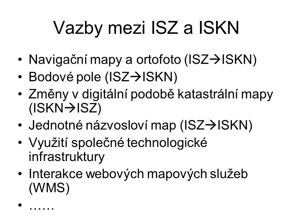 Vazby mezi ISZ a ISKN Navigační mapy a ortofoto (ISZ  ISKN) Bodové pole (ISZ  ISKN) Změny v digitální podobě katastrální mapy (ISKN  ISZ) Jednotné