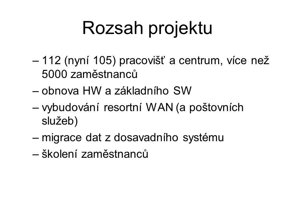 Rozsah projektu –112 (nyní 105) pracovišť a centrum, více než 5000 zaměstnanců –obnova HW a základního SW –vybudování resortní WAN (a poštovních služe