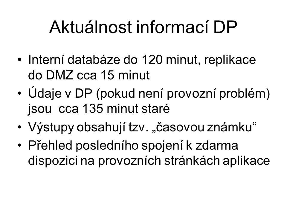 Aktuálnost informací DP Interní databáze do 120 minut, replikace do DMZ cca 15 minut Údaje v DP (pokud není provozní problém) jsou cca 135 minut staré