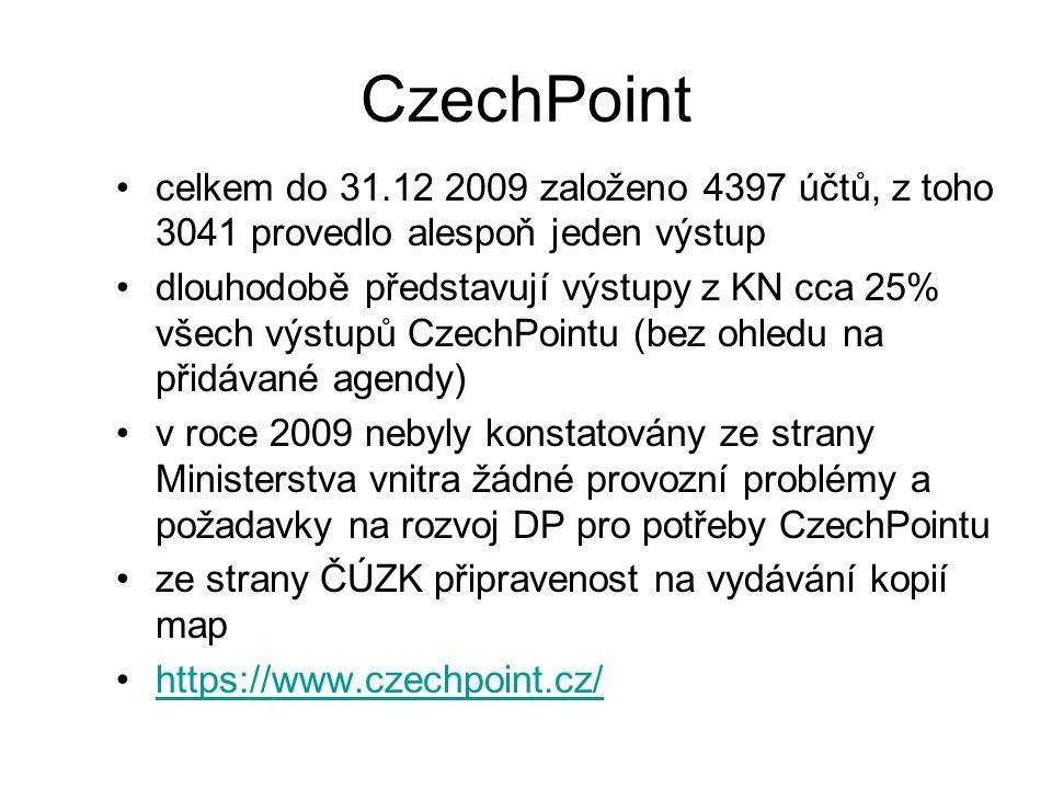 CzechPoint celkem do 31.12 2009 založeno 4397 účtů, z toho 3041 provedlo alespoň jeden výstup dlouhodobě představují výstupy z KN cca 25% všech výstup