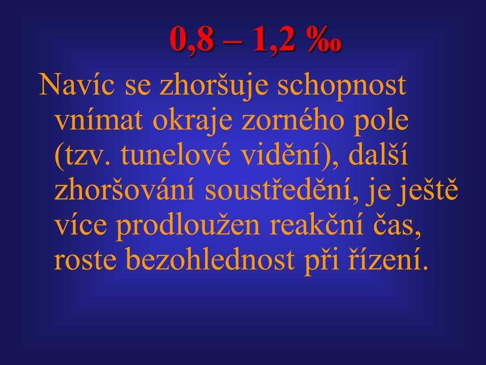 0,8 – 1,2 ‰ Navíc se zhoršuje schopnost vnímat okraje zorného pole (tzv. tunelové vidění), další zhoršování soustředění, je ještě více prodloužen reak
