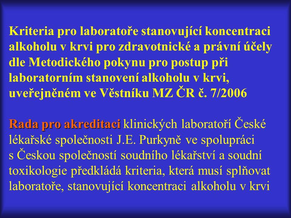 Rada pro akreditaci Kriteria pro laboratoře stanovující koncentraci alkoholu v krvi pro zdravotnické a právní účely dle Metodického pokynu pro postup