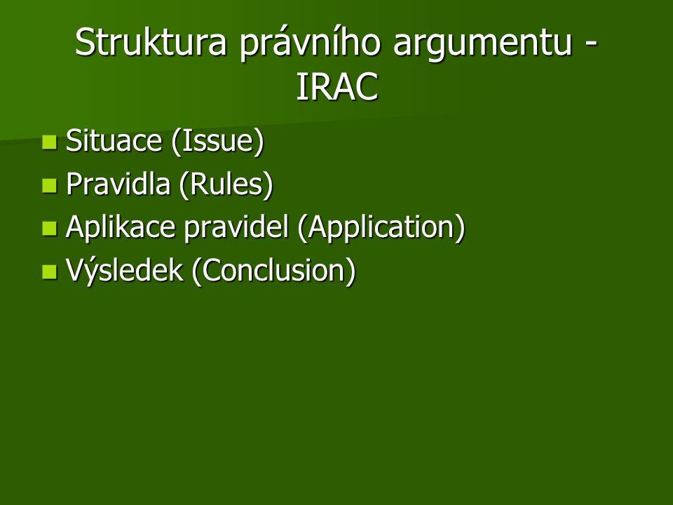 Struktura právního argumentu - IRAC Situace (Issue) Situace (Issue) Pravidla (Rules) Pravidla (Rules) Aplikace pravidel (Application) Aplikace pravide