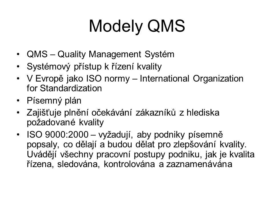 Modely QMS QMS – Quality Management Systém Systémový přístup k řízení kvality V Evropě jako ISO normy – International Organization for Standardization Písemný plán Zajišťuje plnění očekávání zákazníků z hlediska požadované kvality ISO 9000:2000 – vyžadují, aby podniky písemně popsaly, co dělají a budou dělat pro zlepšování kvality.