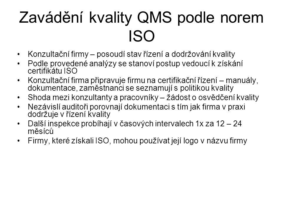 Zavádění kvality QMS podle norem ISO Konzultační firmy – posoudí stav řízení a dodržování kvality Podle provedené analýzy se stanoví postup vedoucí k získání certifikátu ISO Konzultační firma připravuje firmu na certifikační řízení – manuály, dokumentace, zaměstnanci se seznamují s politikou kvality Shoda mezi konzultanty a pracovníky – žádost o osvědčení kvality Nezávislí auditoři porovnají dokumentaci s tím jak firma v praxi dodržuje v řízení kvality Další inspekce probíhají v časových intervalech 1x za 12 – 24 měsíců Firmy, které získali ISO, mohou používat její logo v názvu firmy