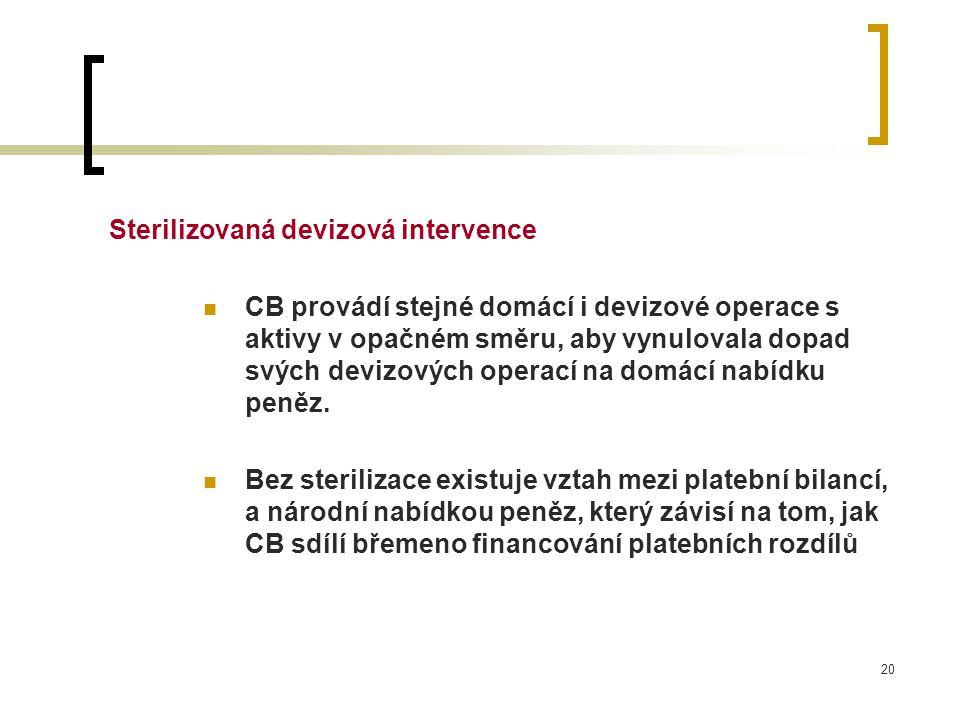 20 Sterilizovaná devizová intervence CB provádí stejné domácí i devizové operace s aktivy v opačném směru, aby vynulovala dopad svých devizových opera