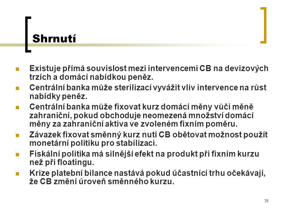 39 Shrnutí Existuje přímá souvislost mezi intervencemi CB na devizových trzích a domácí nabídkou peněz. Centrální banka může sterilizací vyvážit vliv
