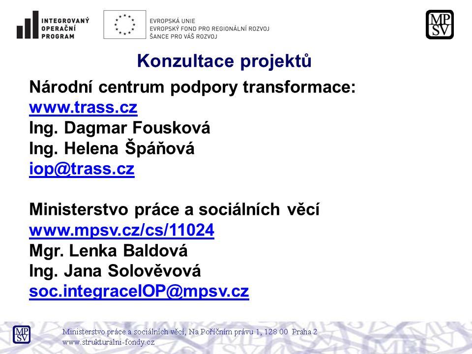 Národní centrum podpory transformace: www.trass.cz Ing.