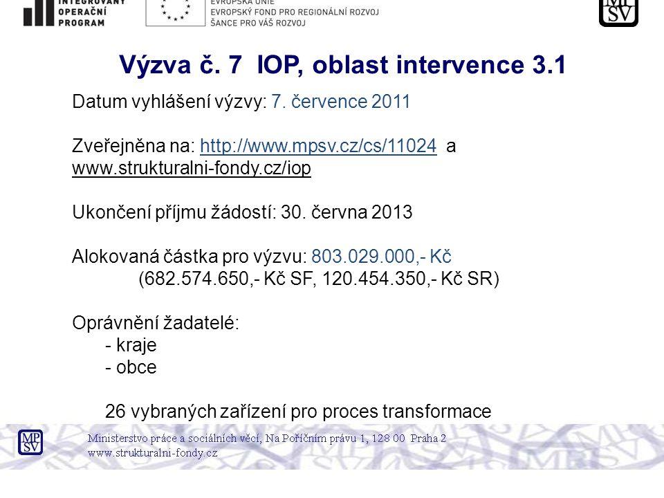 Výzva č. 7 IOP, oblast intervence 3.1 Datum vyhlášení výzvy: 7.