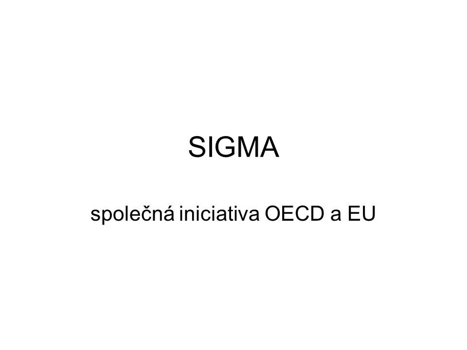 Co je SIGMA program podpory v rámci IPA a ENPI podpora a posílení systému řízení v rámci veřejné správy podpora socio-ekonomického rozvoje posílení politické spolupráce mezi EU a jejími sousedy financováno primárně ze zdrojů EU