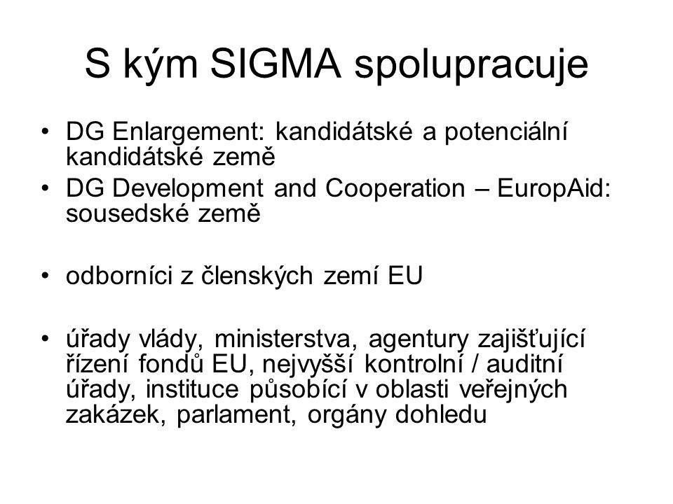 S kým SIGMA spolupracuje DG Enlargement: kandidátské a potenciální kandidátské země DG Development and Cooperation – EuropAid: sousedské země odborníci z členských zemí EU úřady vlády, ministerstva, agentury zajišťující řízení fondů EU, nejvyšší kontrolní / auditní úřady, instituce působící v oblasti veřejných zakázek, parlament, orgány dohledu
