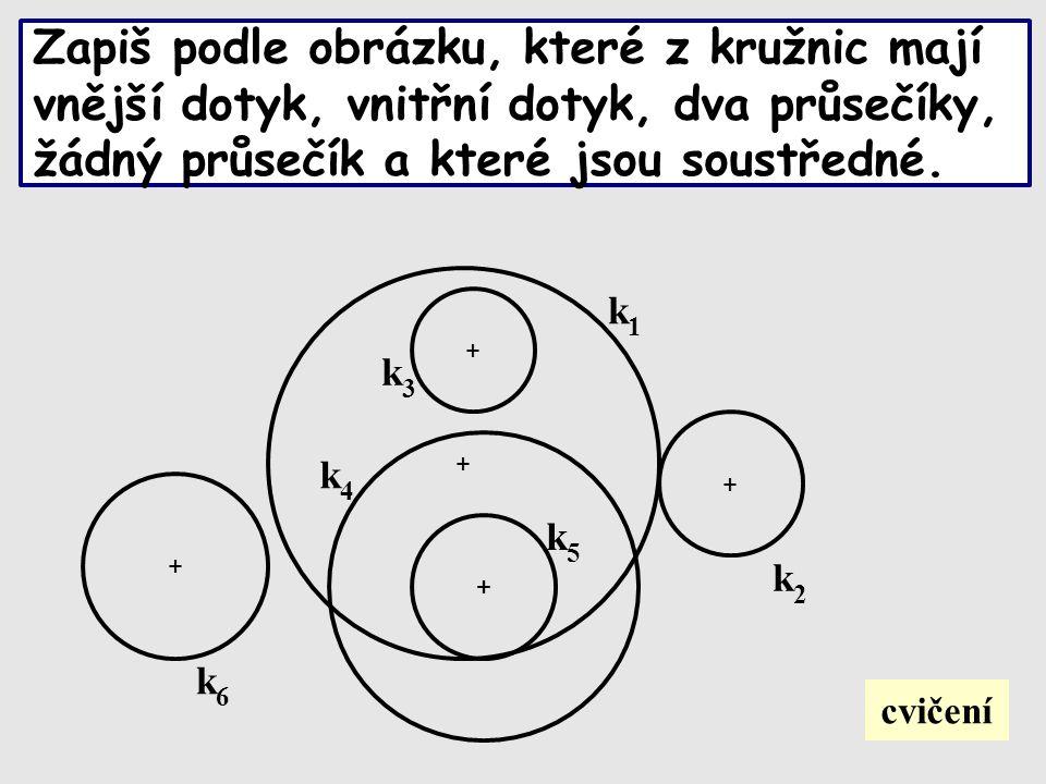 + + + + + + k1k1 k2k2 k4k4 k5k5 k6k6 k3k3 Zapiš podle obrázku, které z kružnic mají vnější dotyk, vnitřní dotyk, dva průsečíky, žádný průsečík a které jsou soustředné.