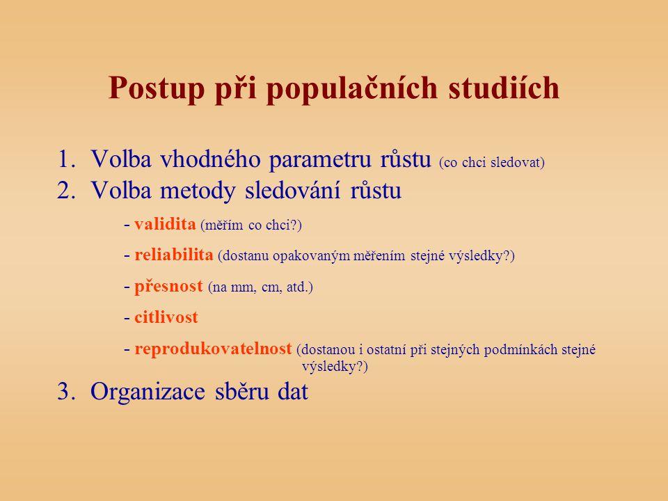 Postup při populačních studiích 1.Volba vhodného parametru růstu (co chci sledovat) 2.
