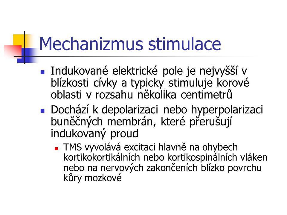 Mechanizmus stimulace Indukované elektrické pole je nejvyšší v blízkosti cívky a typicky stimuluje korové oblasti v rozsahu několika centimetrů Docház