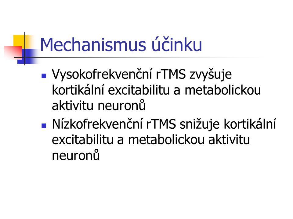 Mechanismus účinku Vysokofrekvenční rTMS zvyšuje kortikální excitabilitu a metabolickou aktivitu neuronů Nízkofrekvenční rTMS snižuje kortikální excit