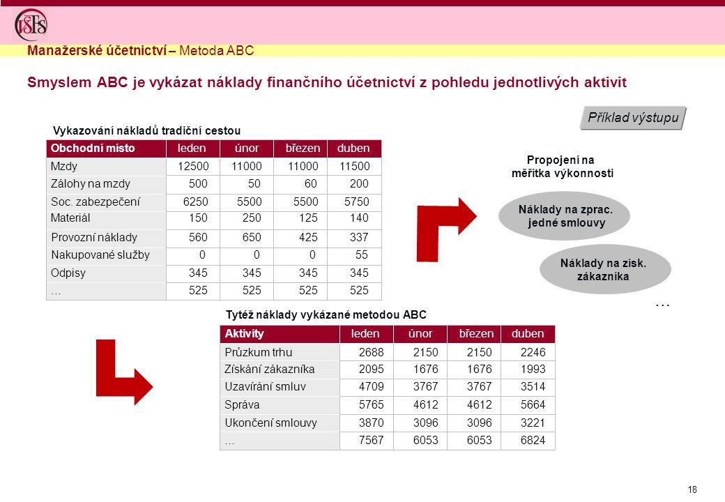 18 Příklad výstupu Manažerské účetnictví – Metoda ABC Smyslem ABC je vykázat náklady finančního účetnictví z pohledu jednotlivých aktivit