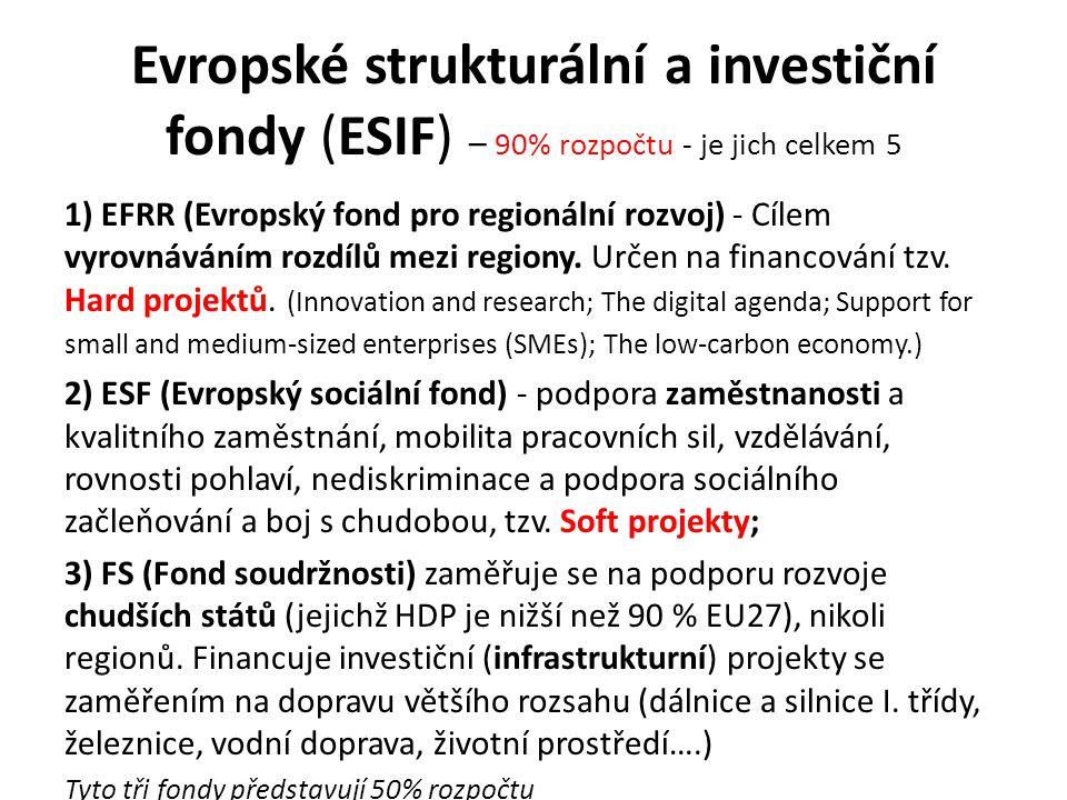 Evropské strukturální a investiční fondy (ESIF) – 90% rozpočtu - je jich celkem 5 1) EFRR (Evropský fond pro regionální rozvoj) - Cílem vyrovnáváním r