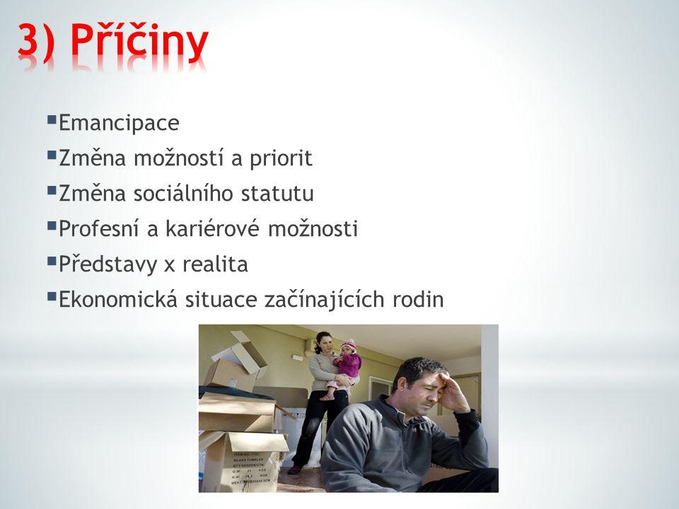  Emancipace  Změna možností a priorit  Změna sociálního statutu  Profesní a kariérové možnosti  Představy x realita  Ekonomická situace začínají