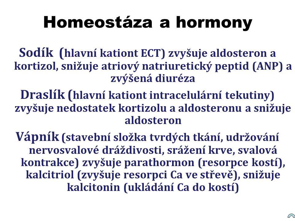 Homeostáza a hormony Sodík ( hlavní kationt ECT) zvyšuje aldosteron a kortizol, snižuje atriový natriuretický peptid (ANP) a zvýšená diuréza Draslík (