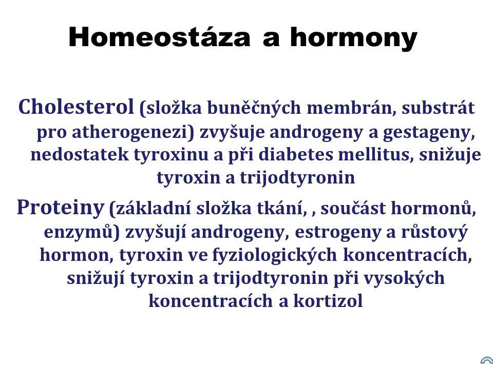 Homeostáza a hormony Cholesterol (složka buněčných membrán, substrát pro atherogenezi) zvyšuje androgeny a gestageny, nedostatek tyroxinu a při diabet