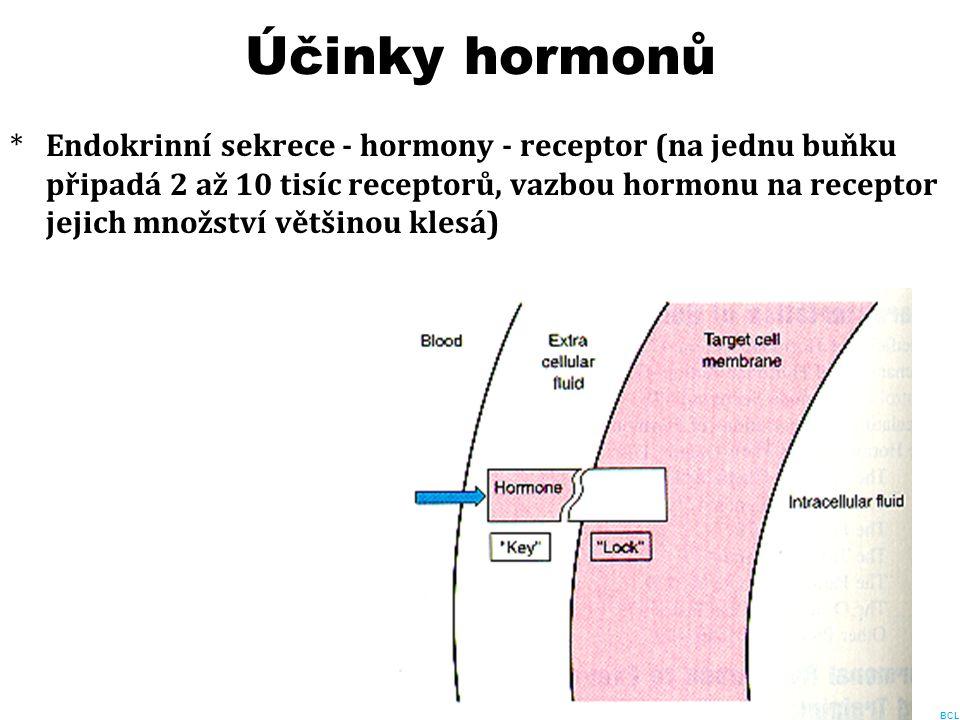 Účinky hormonů *Endokrinní sekrece - hormony - receptor (na jednu buňku připadá 2 až 10 tisíc receptorů, vazbou hormonu na receptor jejich množství vě