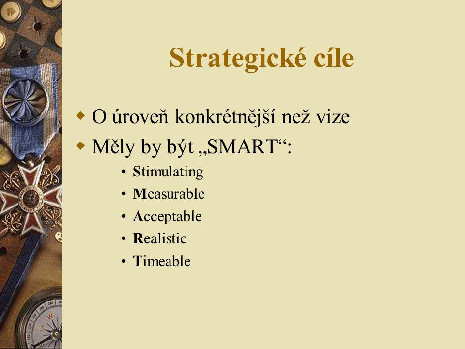 """Strategické cíle  O úroveň konkrétnější než vize  Měly by být """"SMART"""": Stimulating Measurable Acceptable Realistic Timeable"""