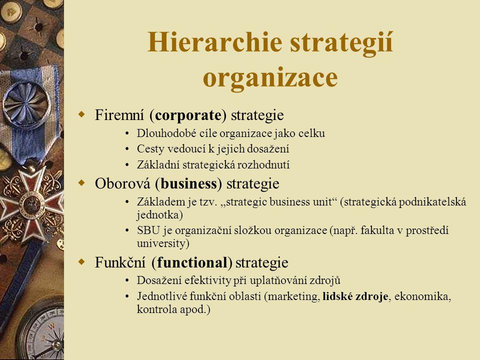 Hierarchie strategií organizace  Firemní (corporate) strategie Dlouhodobé cíle organizace jako celku Cesty vedoucí k jejich dosažení Základní strateg