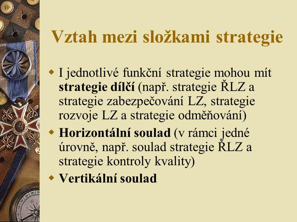Vztah mezi složkami strategie  I jednotlivé funkční strategie mohou mít strategie dílčí (např. strategie ŘLZ a strategie zabezpečování LZ, strategie