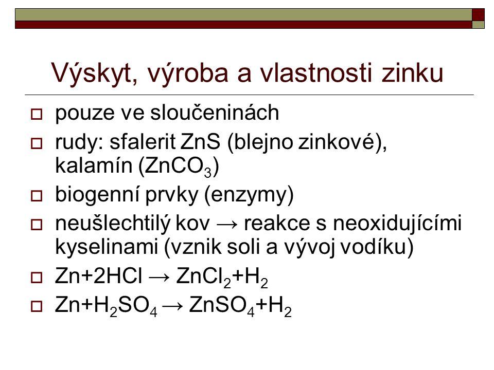 Výskyt, výroba a vlastnosti zinku  pouze ve sloučeninách  rudy: sfalerit ZnS (blejno zinkové), kalamín (ZnCO 3 )  biogenní prvky (enzymy)  neušlec