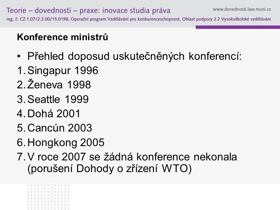 Konference ministrů Přehled doposud uskutečněných konferencí: 1.Singapur 1996 2.Ženeva 1998 3.Seattle 1999 4.Dohá 2001 5.Cancún 2003 6.Hongkong 2005 7