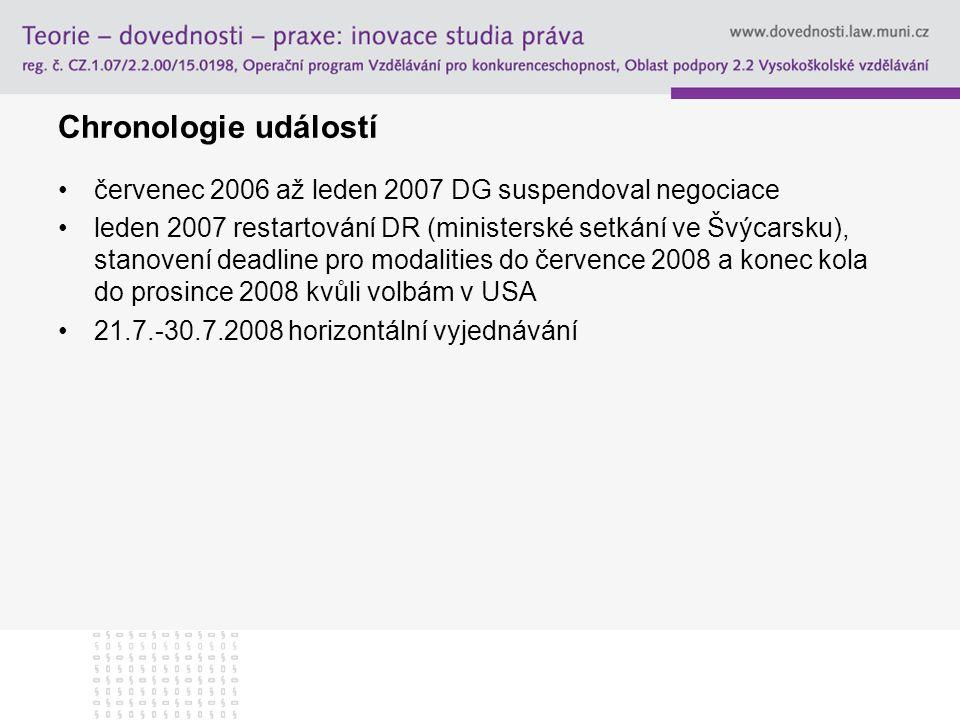 Chronologie událostí červenec 2006 až leden 2007 DG suspendoval negociace leden 2007 restartování DR (ministerské setkání ve Švýcarsku), stanovení dea