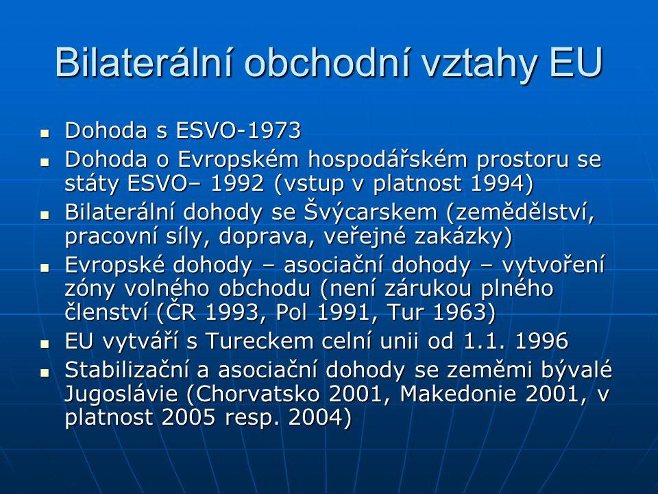 Bilaterální obchodní vztahy EU Dohoda s ESVO-1973 Dohoda s ESVO-1973 Dohoda o Evropském hospodářském prostoru se státy ESVO– 1992 (vstup v platnost 19