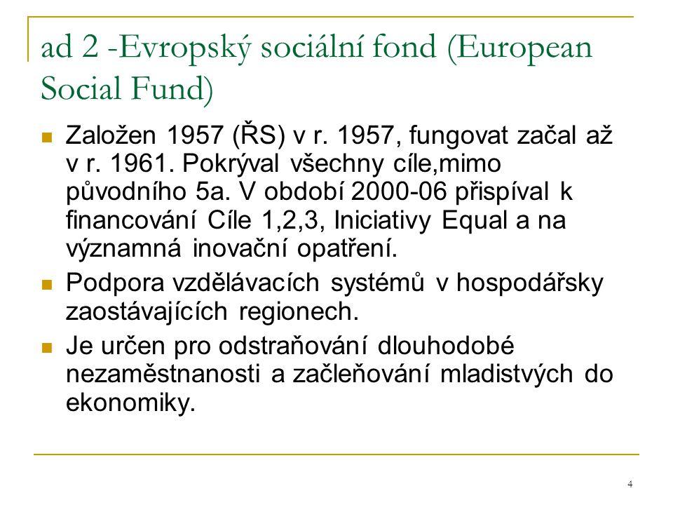 4 ad 2 -Evropský sociální fond (European Social Fund) Založen 1957 (ŘS) v r. 1957, fungovat začal až v r. 1961. Pokrýval všechny cíle,mimo původního 5