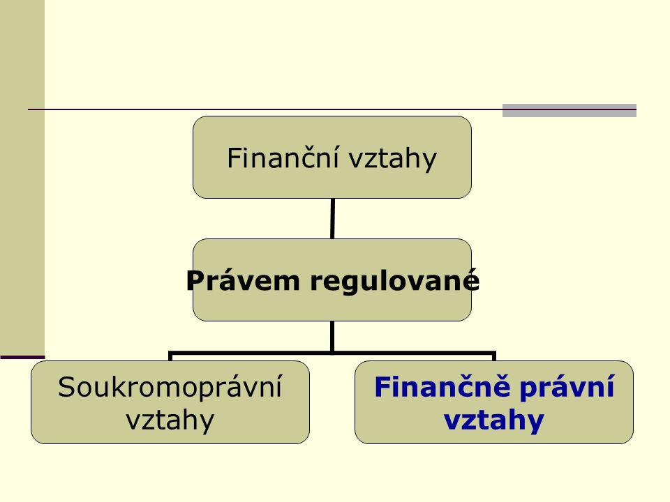 Finanční vztahy Právem regulované Soukromoprávní vztahy Finančně právní vztahy